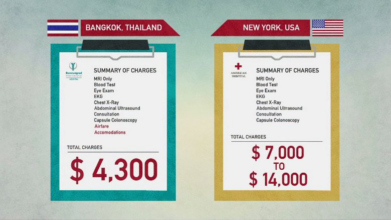The comparative bills CNN touts as reasons to  seek care abroad. But what is a few thousand dollars of savings if  your come home maimed... or dead?
